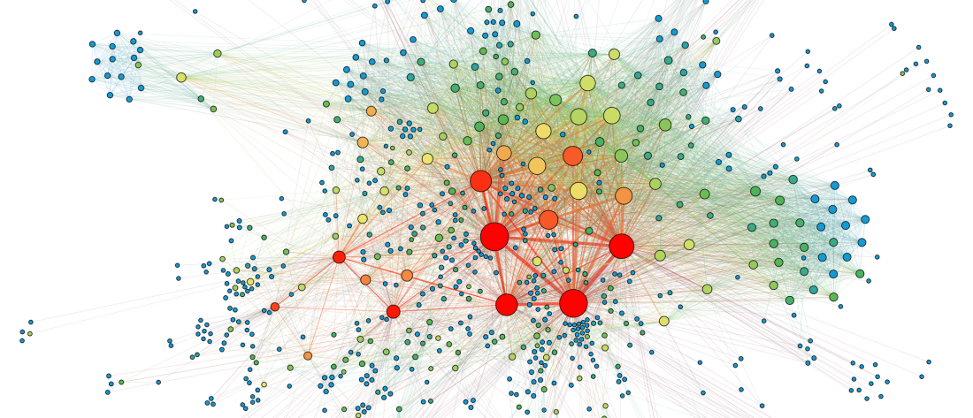 Social Network graph showing connections of different strength.